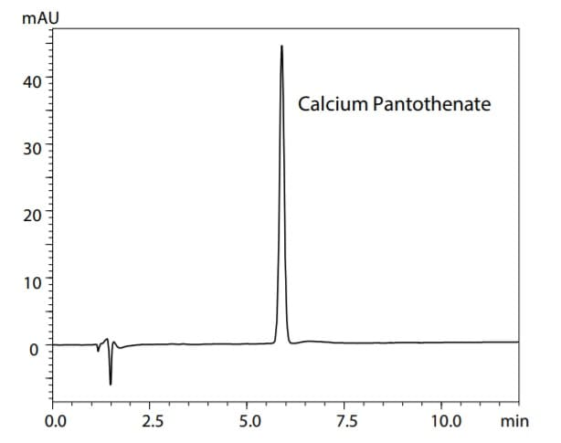Chromatogram of Calcium Pantothenate Standard  Solution