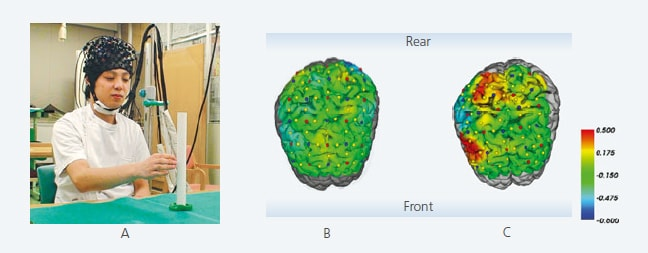Brain Activity during Arm Reaching Movements