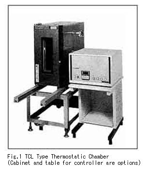 Fig.1 TCL Type Thermostatic Chamber