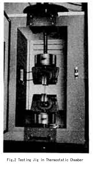 Fig.2 Testing Jig in Thermostatic Chamber