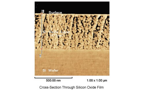 Cross-Sectional Observations of Silicon Wafer Thin Films
