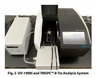 UV-1900i and TMSPC™-8 Tm Analysis System
