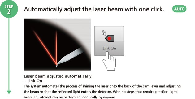 Automatically adjust the laser beam with one click.