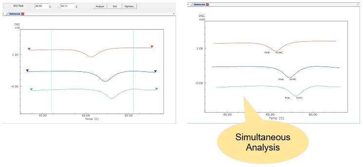 Simultaneous Analysis of Multiple Data Files