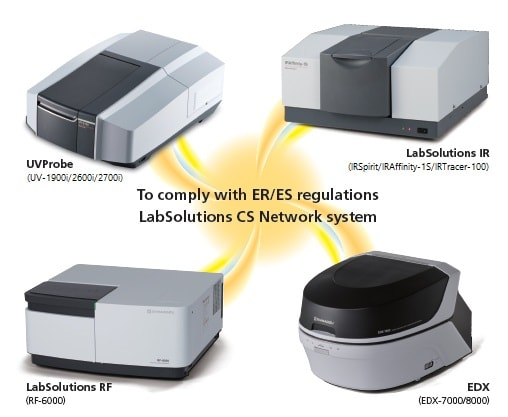 Spectrophotometer Workstation Series