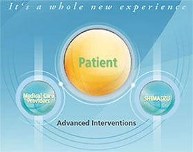 Advanced Interventions