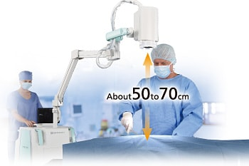 Ensures Working Distance Required for Surgical Work