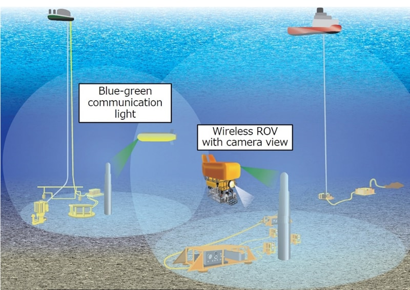Underwater Wi-Fi Achieved in the Ocean (Illustration)