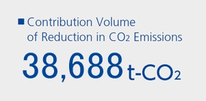 Contribution Volume of Reduction in CO2 Emissions