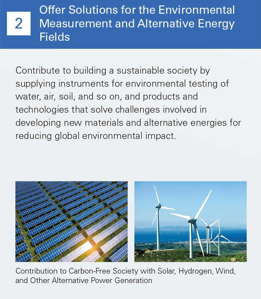 Offer Solutions for the Environmental Measurement and Alternative Energy Fields